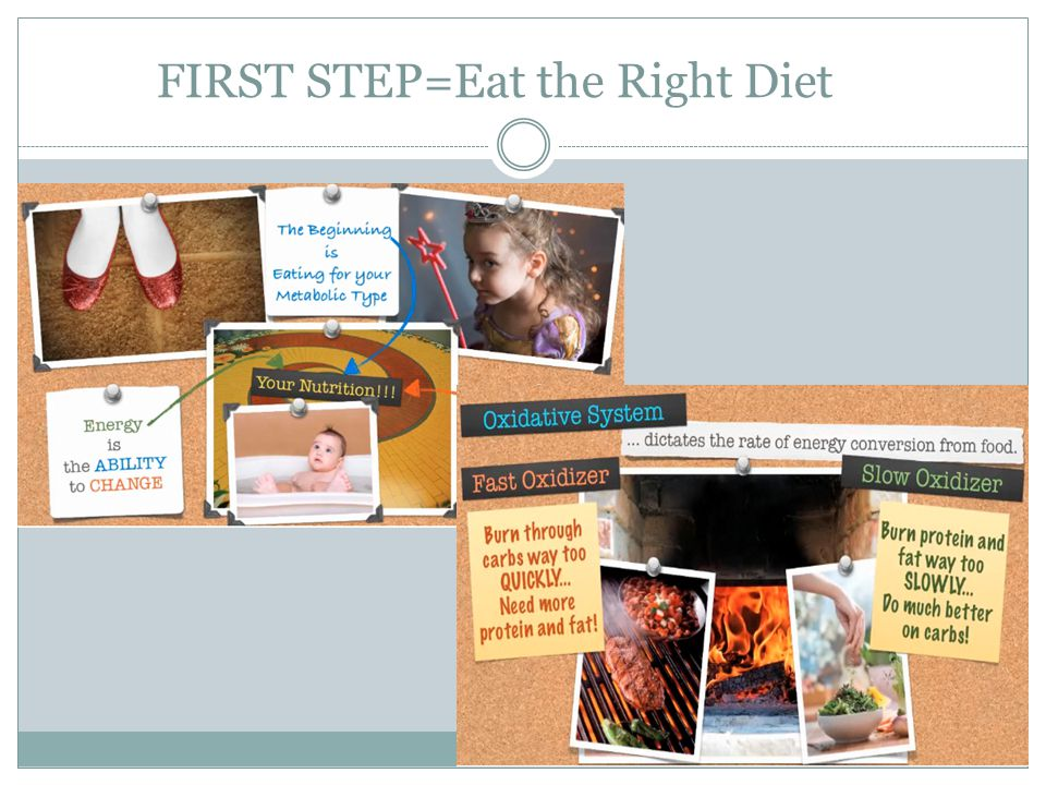FIRST STEP=Eat the Right Diet