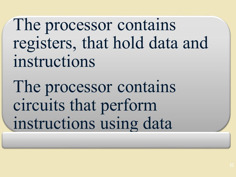 The processor contains registers, that hold data and instructions