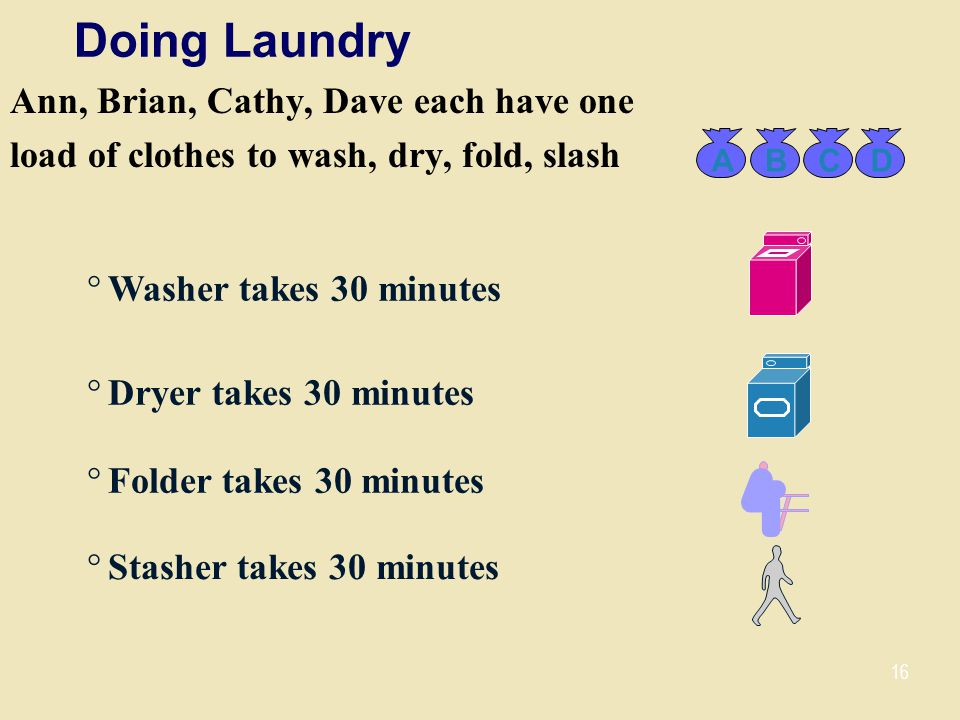Doing Laundry Ann, Brian, Cathy, Dave each have one