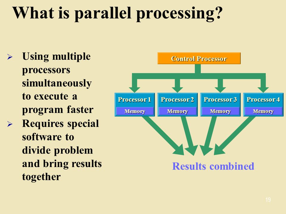 What is parallel processing