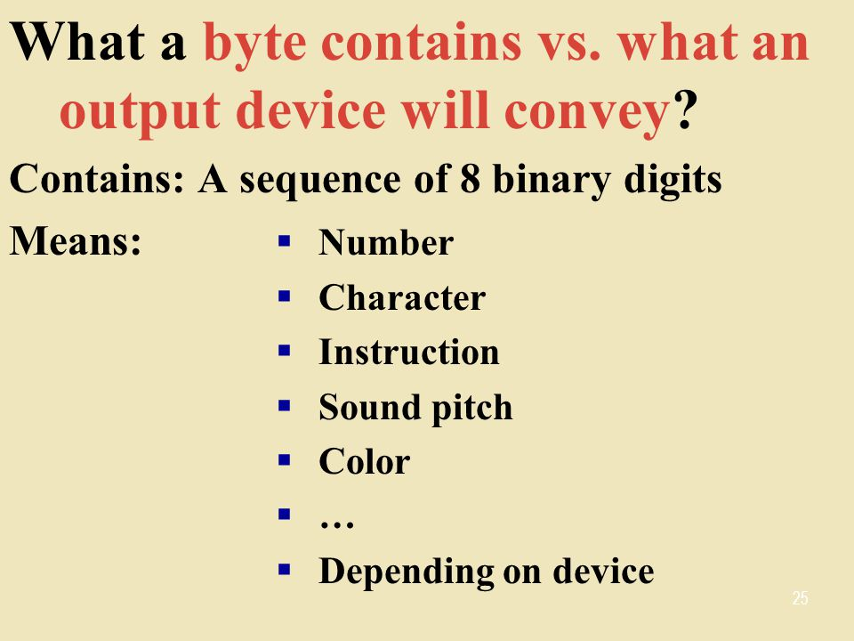 What a byte contains vs. what an output device will convey
