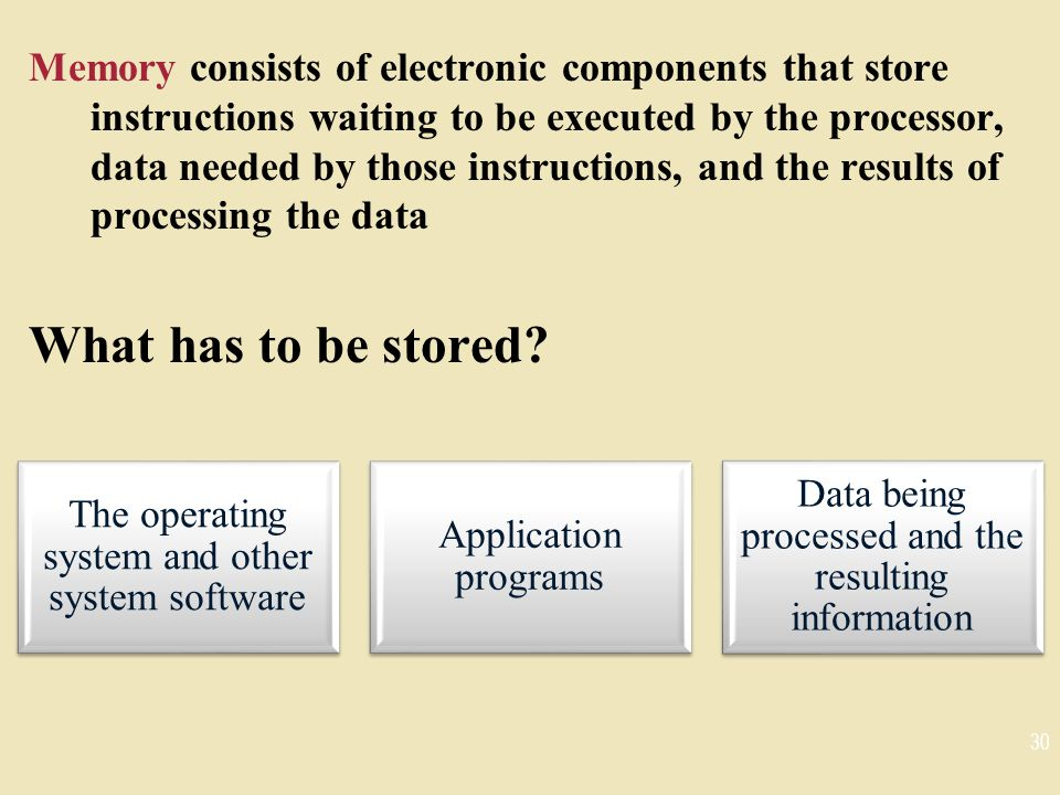 Memory consists of electronic components that store instructions waiting to be executed by the processor, data needed by those instructions, and the results of processing the data