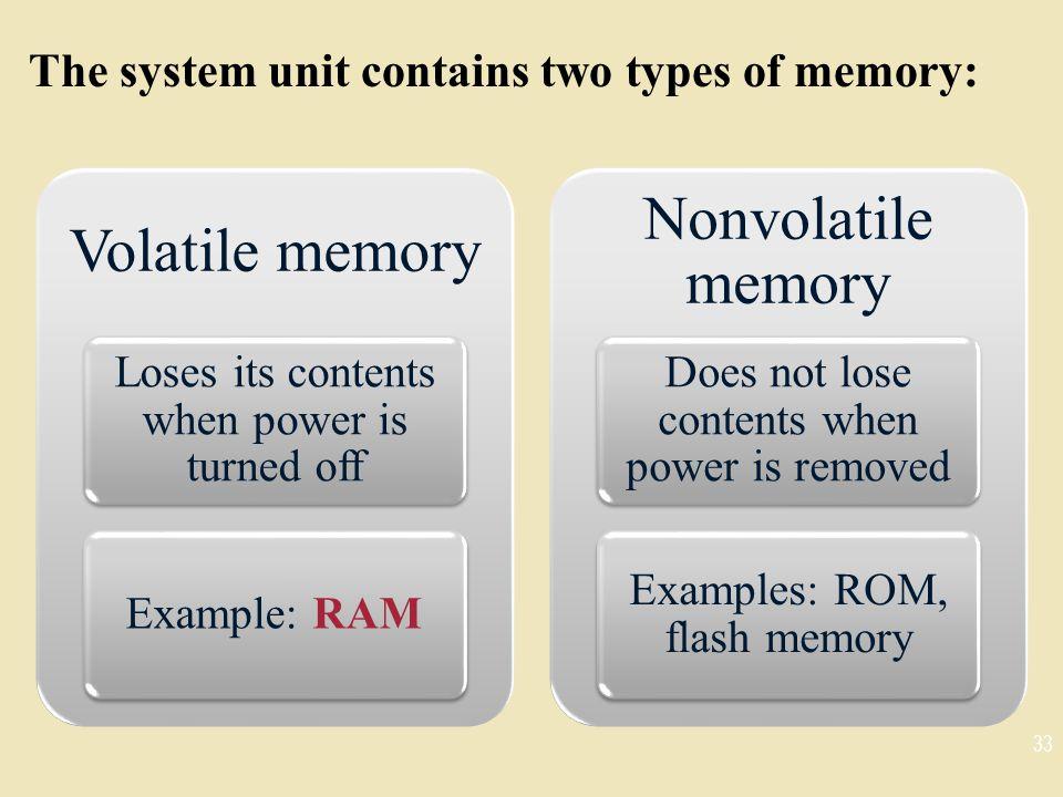Nonvolatile memory Volatile memory