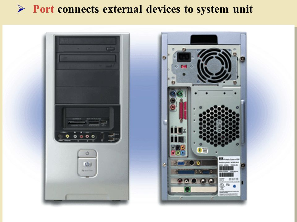 Port connects external devices to system unit