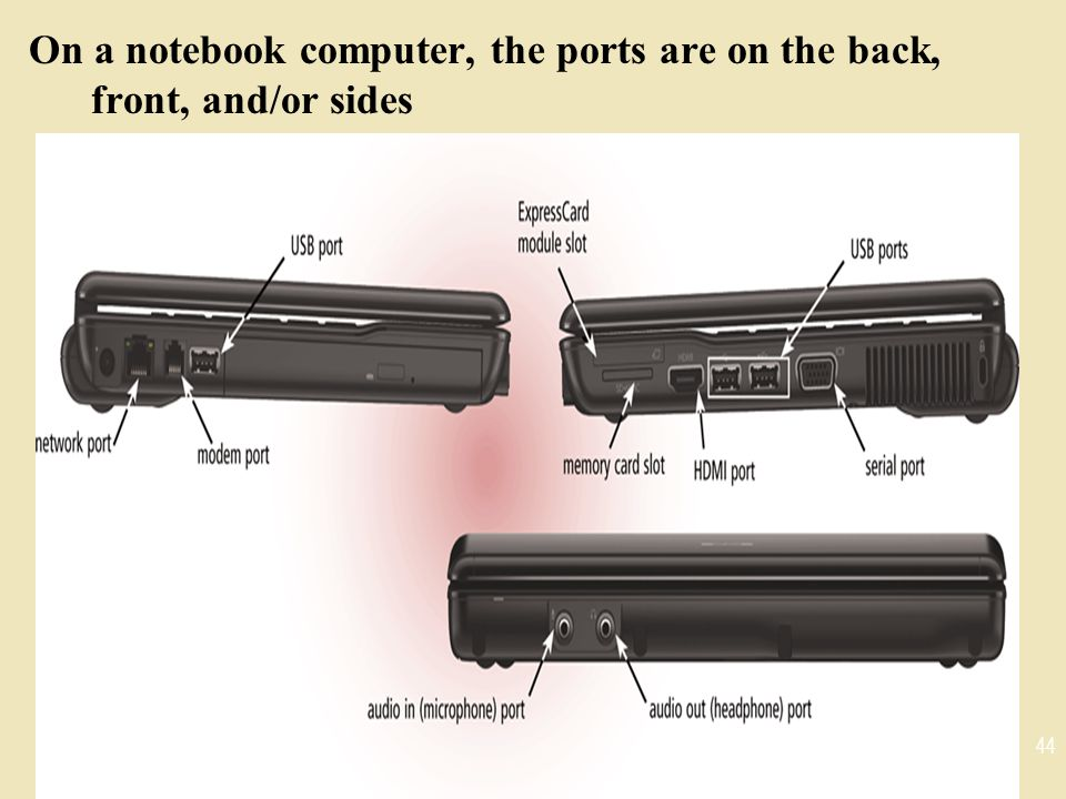 On a notebook computer, the ports are on the back, front, and/or sides
