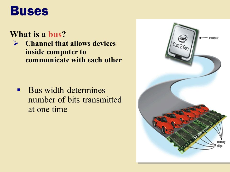 Buses What is a bus Channel that allows devices inside computer to communicate with each other.