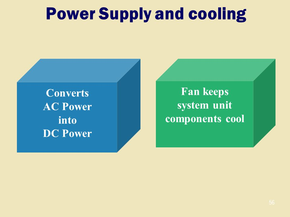 Power Supply and cooling