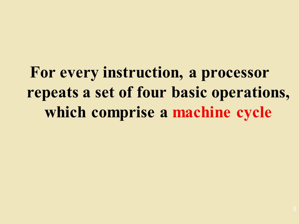 For every instruction, a processor repeats a set of four basic operations, which comprise a machine cycle