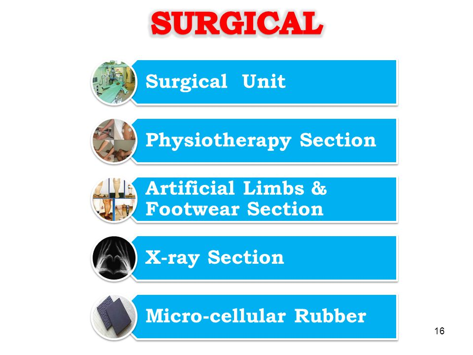 SURGICAL Surgical Unit Physiotherapy Section