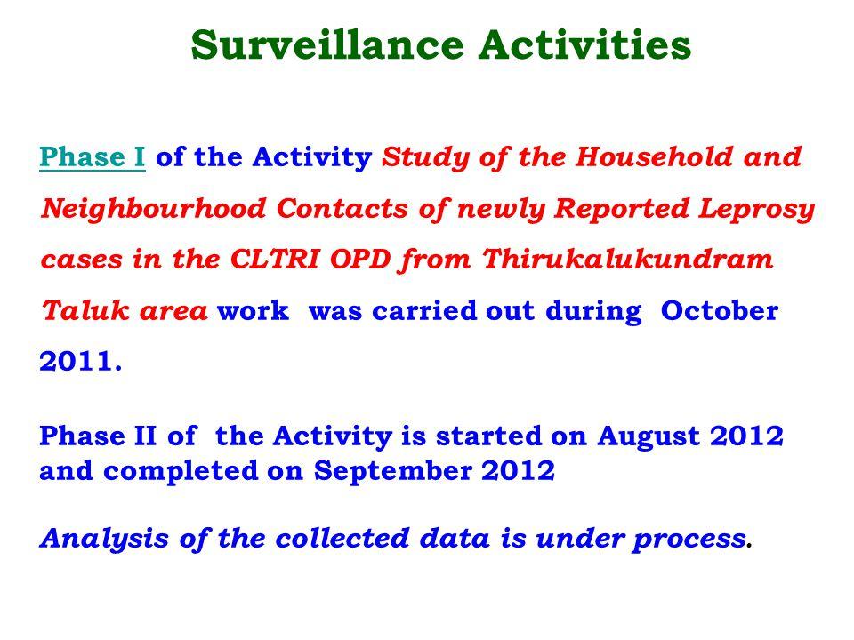 Surveillance Activities