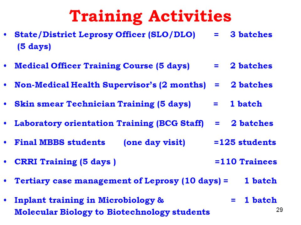 Training Activities State/District Leprosy Officer (SLO/DLO) = 3 batches. (5 days) Medical Officer Training Course (5 days) = 2 batches.