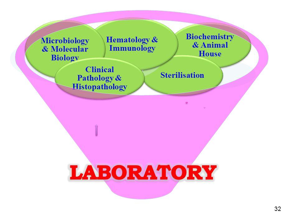 LABORATORY Biochemistry & Animal House Sterilisation
