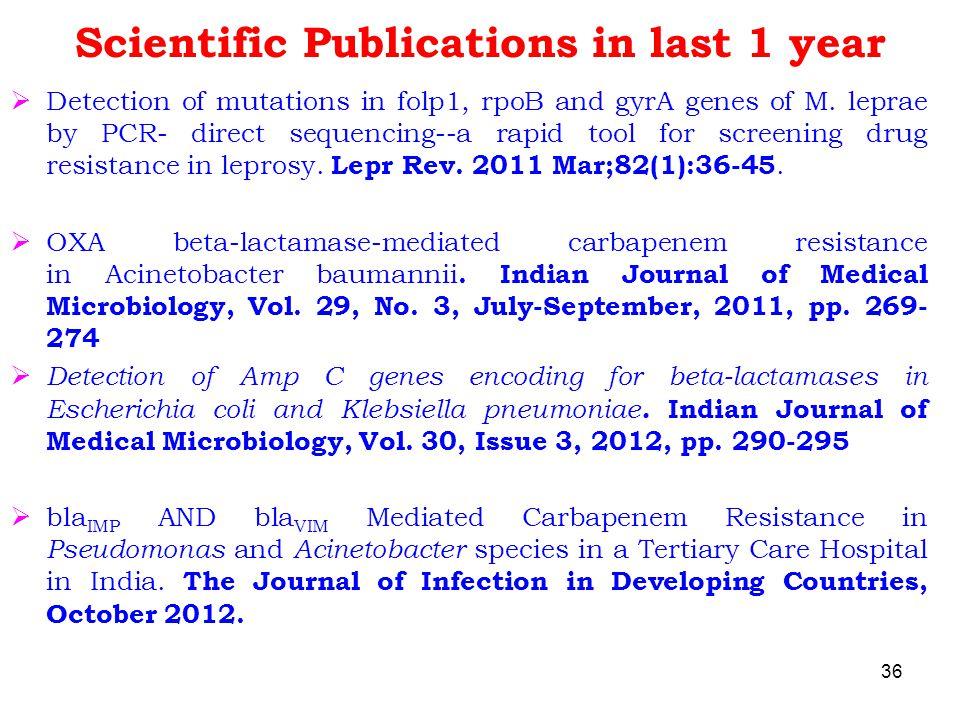 Scientific Publications in last 1 year