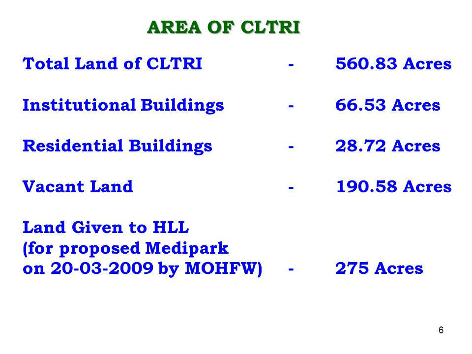 AREA OF CLTRI Total Land of CLTRI - 560.83 Acres