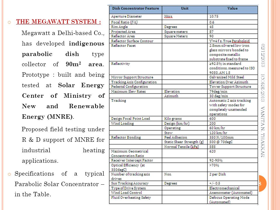 THE MEGAWATT SYSTEM :