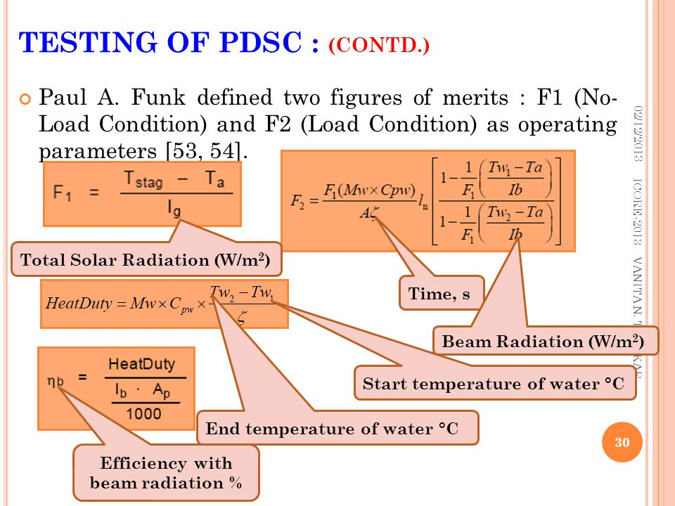 TESTING OF PDSC : (CONTD.)