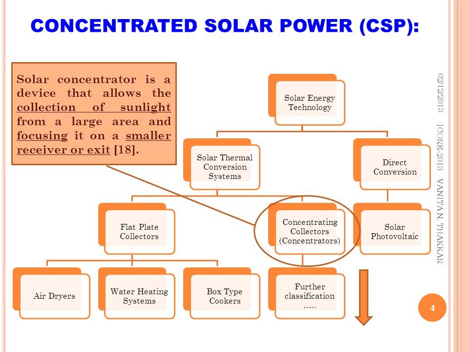 CONCENTRATED SOLAR POWER (CSP):