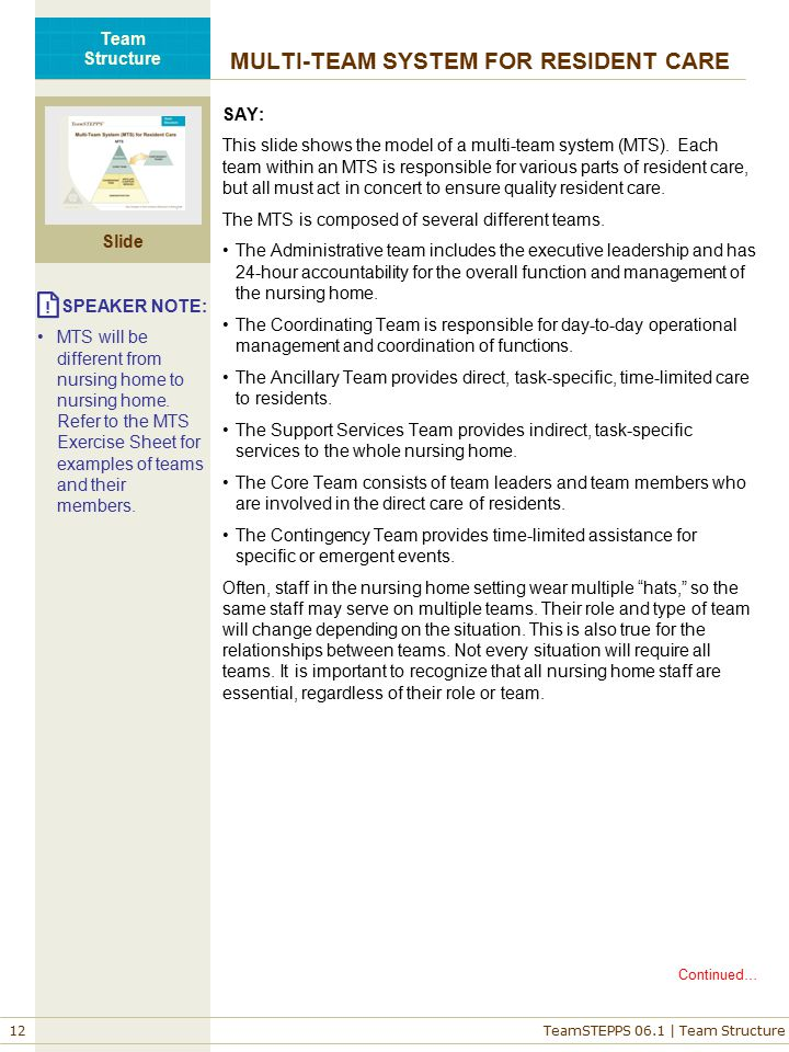 MULTI-TEAM SYSTEM FOR RESIDENT CARE