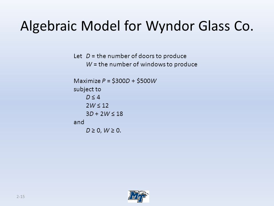 Algebraic Model for Wyndor Glass Co.