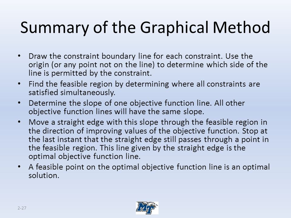 Summary of the Graphical Method