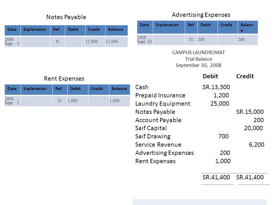 Advertising Expenses Notes Payable Debit Credit Cash Prepaid Insurance