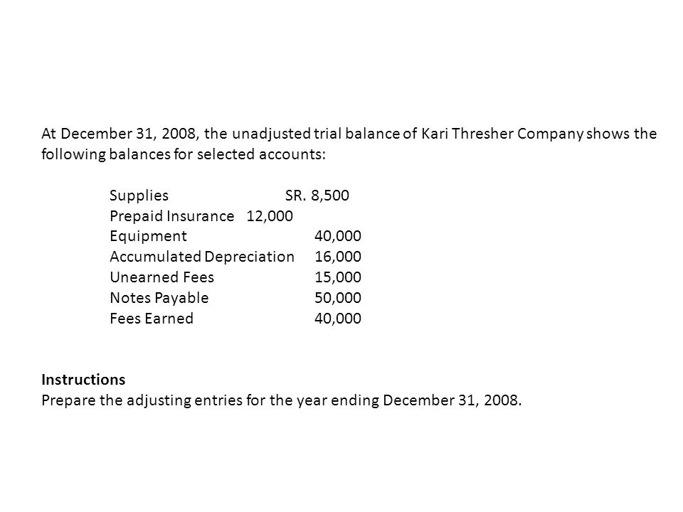 At December 31, 2008, the unadjusted trial balance of Kari Thresher Company shows the following balances for selected accounts: