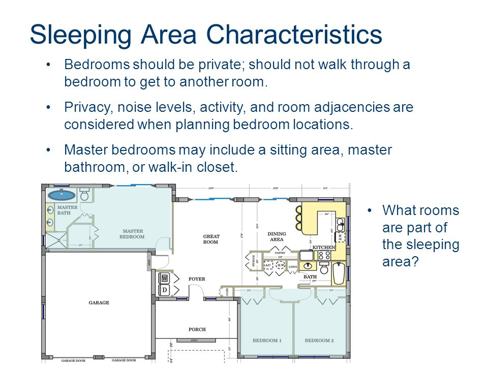 Sleeping Area Characteristics