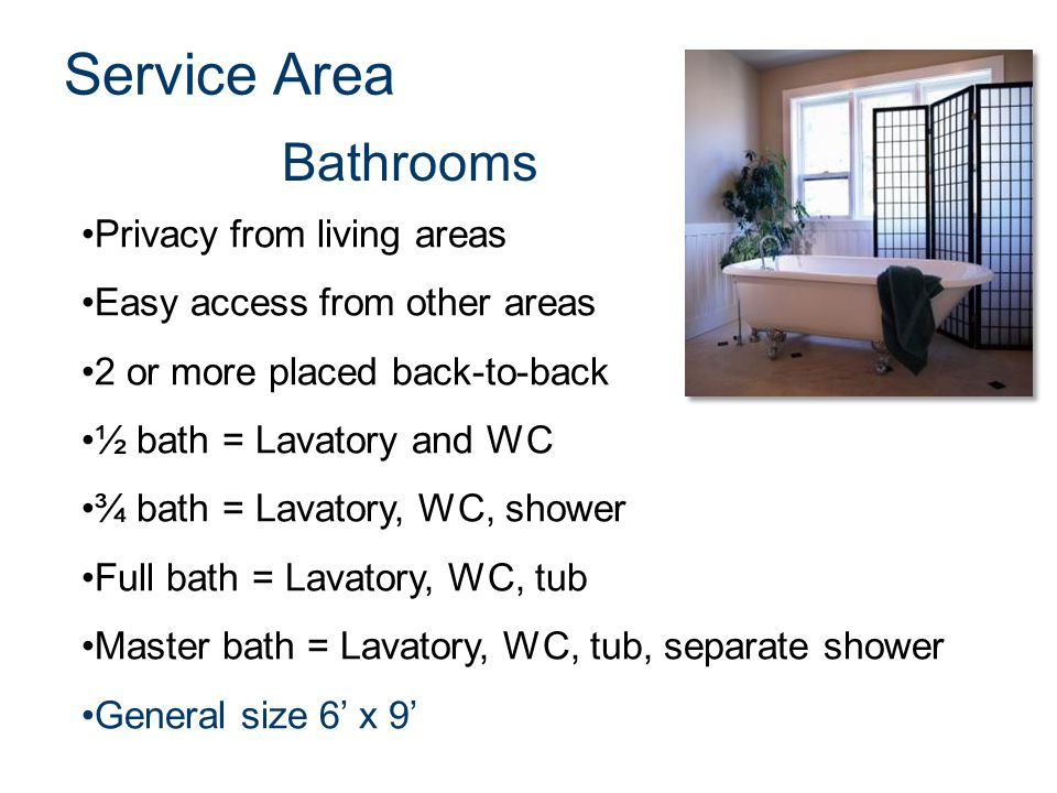 Service Area Bathrooms Privacy from living areas