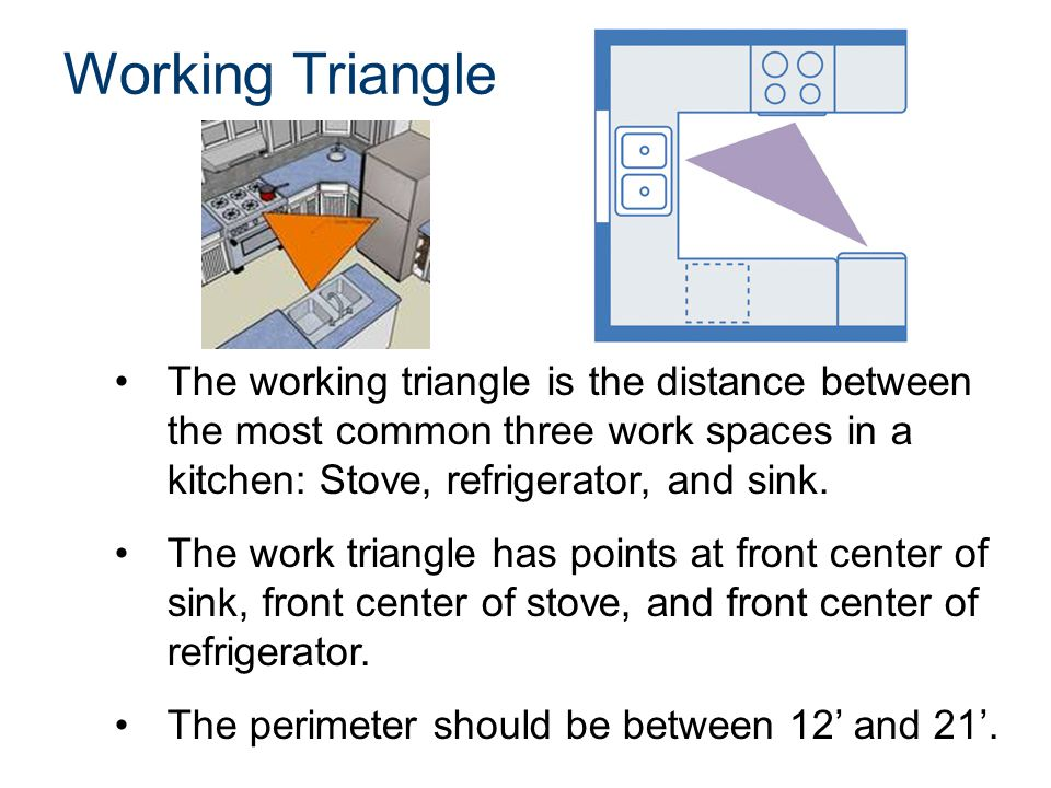 Working Triangle The working triangle is the distance between the most common three work spaces in a kitchen: Stove, refrigerator, and sink.