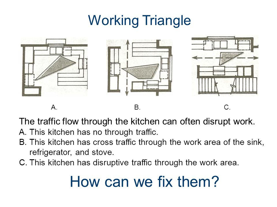 How can we fix them Working Triangle