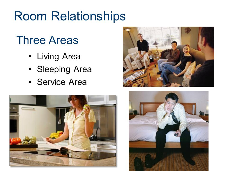 Room Relationships Three Areas Living Area Sleeping Area Service Area
