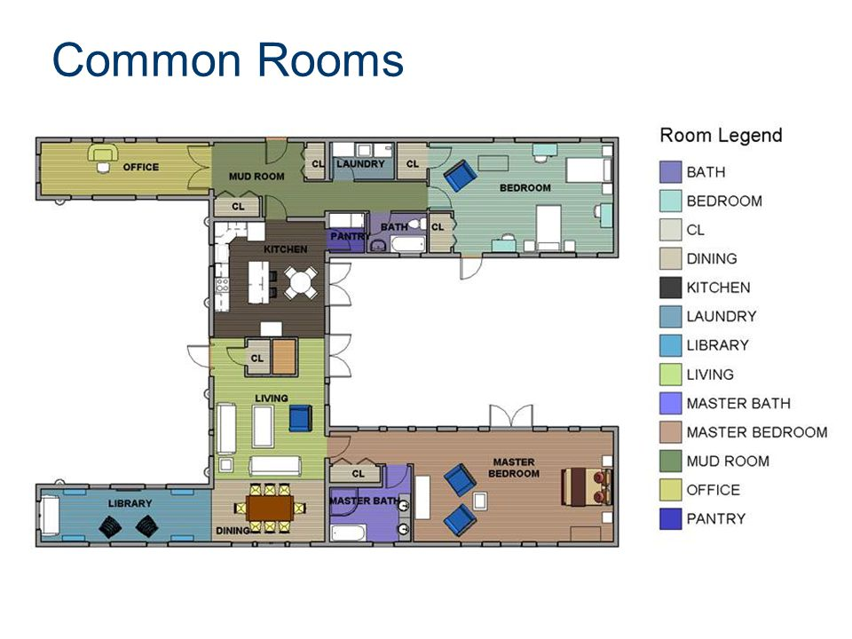 Common Rooms