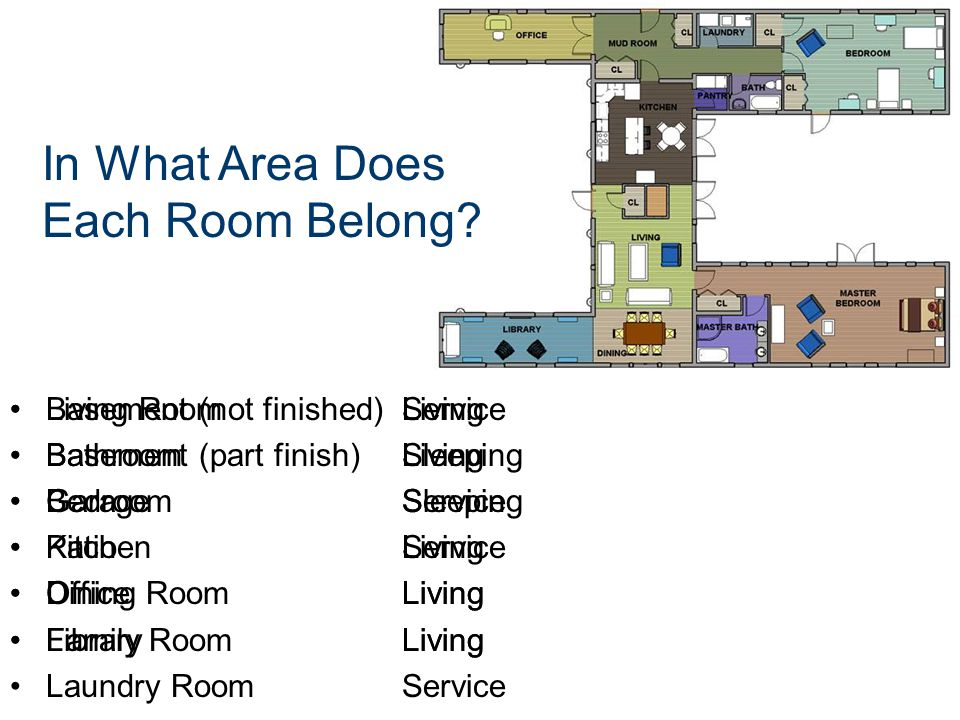 In What Area Does Each Room Belong Basement (not finished)