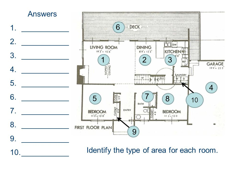 Identify the type of area for each room.