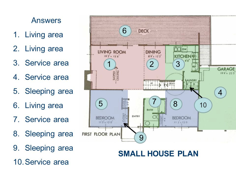 Answers Living area Service area Sleeping area 6 1 2 3 4 7 5 8 9