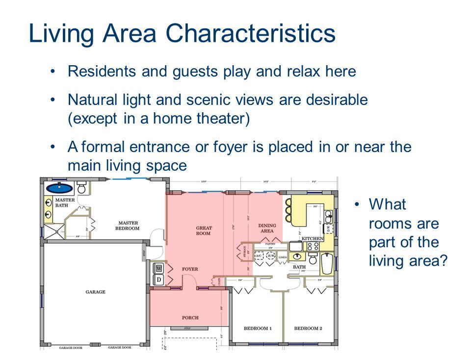 Living Area Characteristics