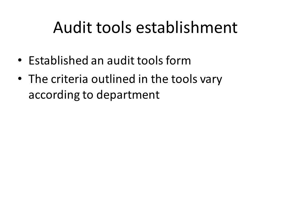 Audit tools establishment