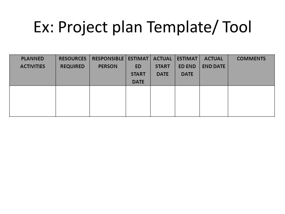 Ex: Project plan Template/ Tool