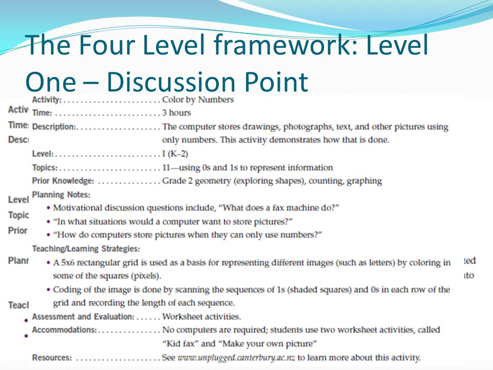 The Four Level framework: Level One – Discussion Point