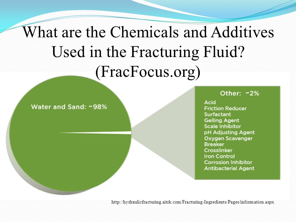 What are the Chemicals and Additives Used in the Fracturing Fluid