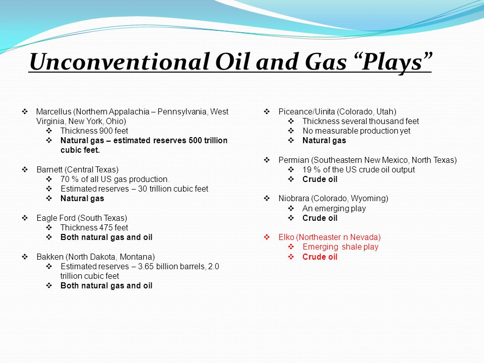 Unconventional Oil and Gas Plays