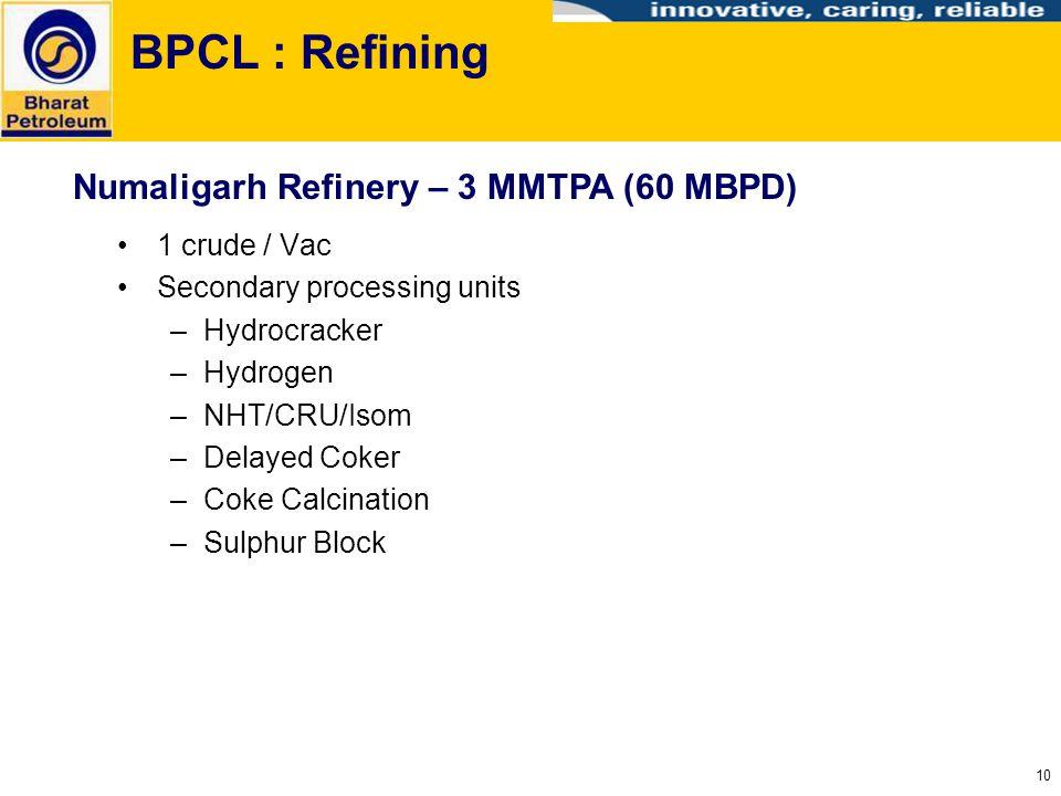 BPCL : Refining Numaligarh Refinery – 3 MMTPA (60 MBPD) 1 crude / Vac