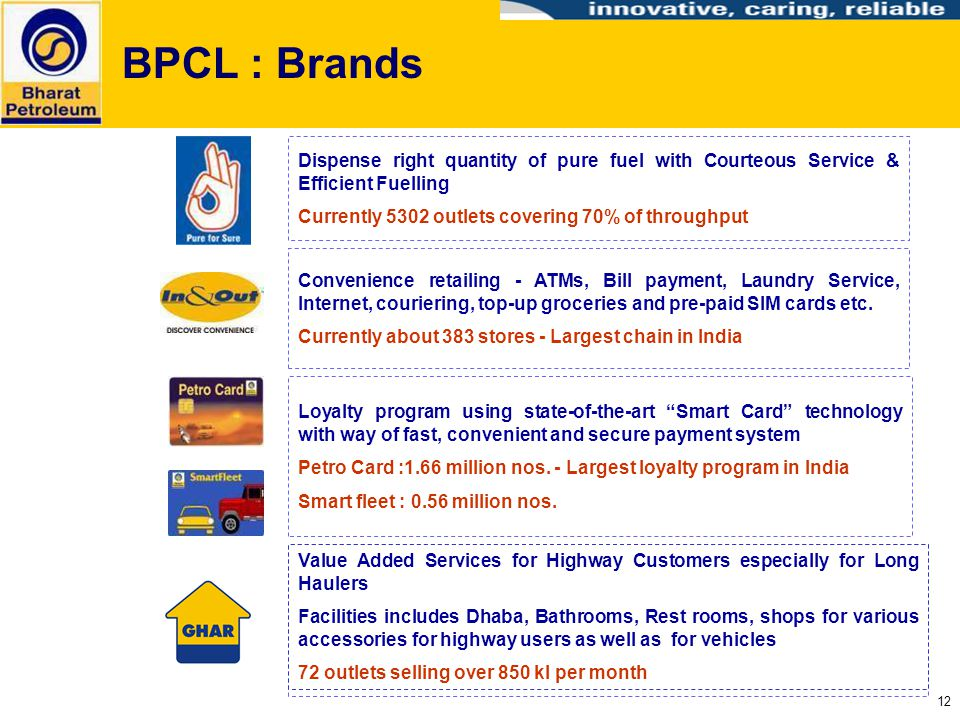 BPCL : Brands Dispense right quantity of pure fuel with Courteous Service & Efficient Fuelling. Currently 5302 outlets covering 70% of throughput.