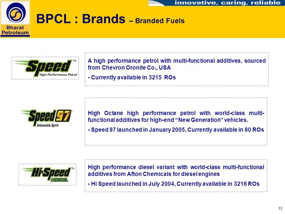 BPCL : Brands – Branded Fuels