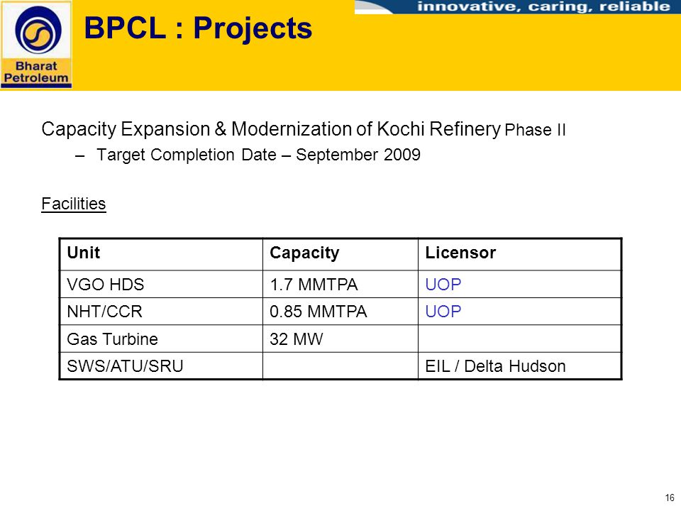 BPCL : Projects Capacity Expansion & Modernization of Kochi Refinery Phase II. Target Completion Date – September 2009.