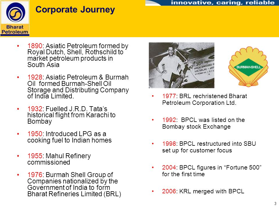 Corporate Journey 1890: Asiatic Petroleum formed by Royal Dutch, Shell, Rothschild to market petroleum products in South Asia.