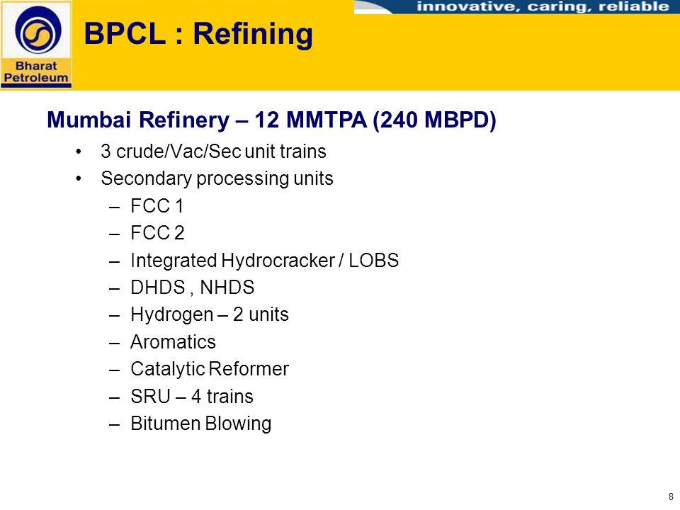 BPCL : Refining Mumbai Refinery – 12 MMTPA (240 MBPD)