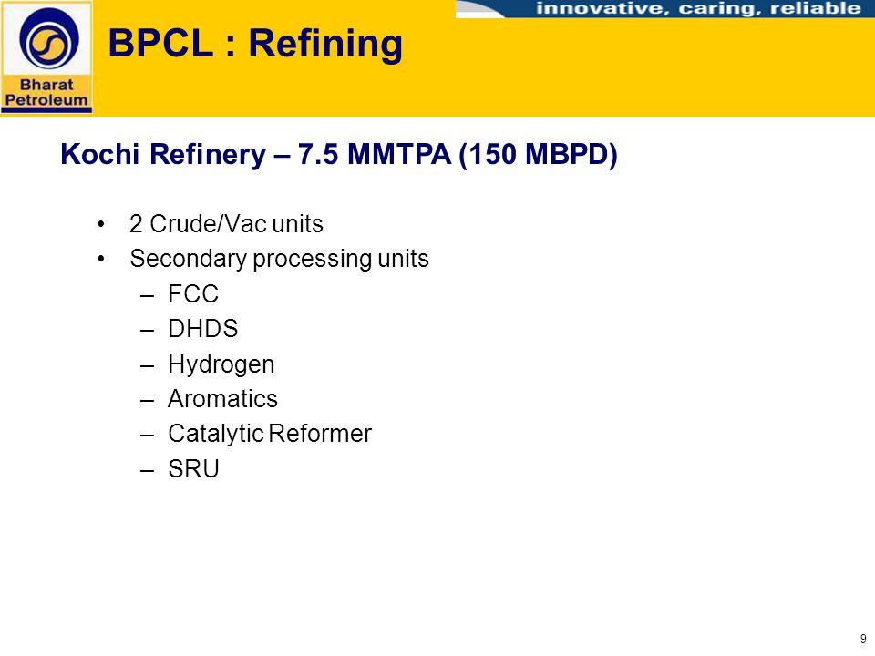 BPCL : Refining Kochi Refinery – 7.5 MMTPA (150 MBPD)