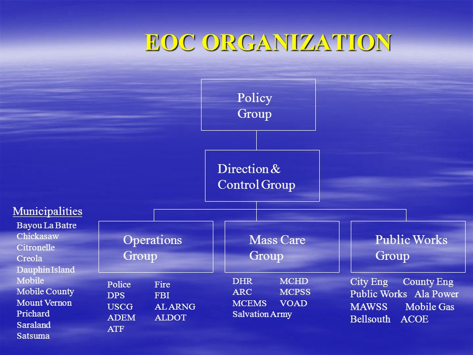 EOC ORGANIZATION Policy Group Direction & Control Group Operations