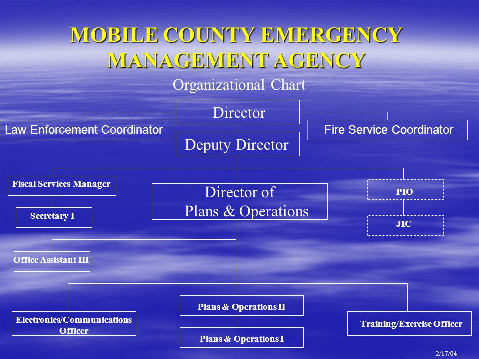 MOBILE COUNTY EMERGENCY MANAGEMENT AGENCY